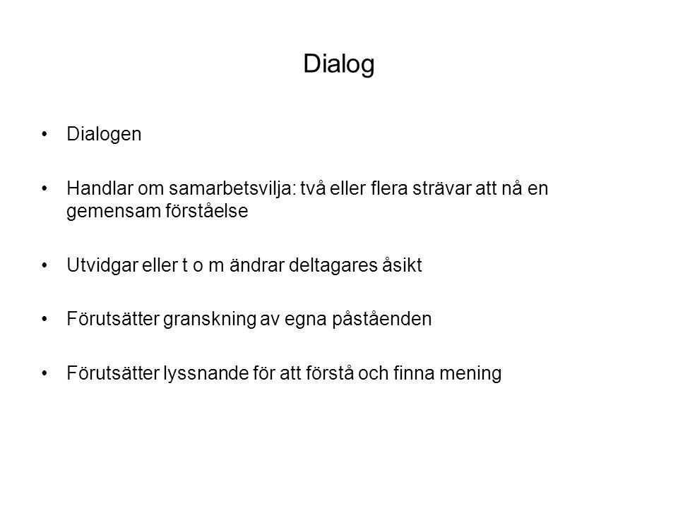 Dialog Dialogen. Handlar om samarbetsvilja: två eller flera strävar att nå en gemensam förståelse.
