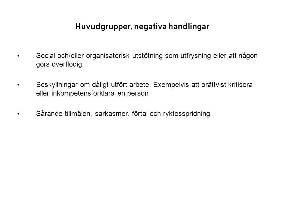 Huvudgrupper, negativa handlingar