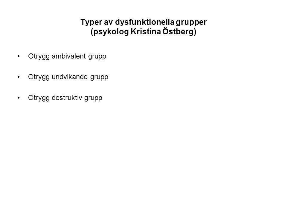 Typer av dysfunktionella grupper (psykolog Kristina Östberg)