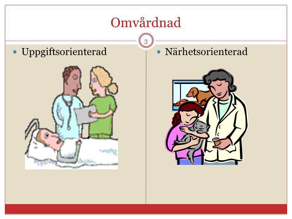 Omvårdnad Uppgiftsorienterad Närhetsorienterad