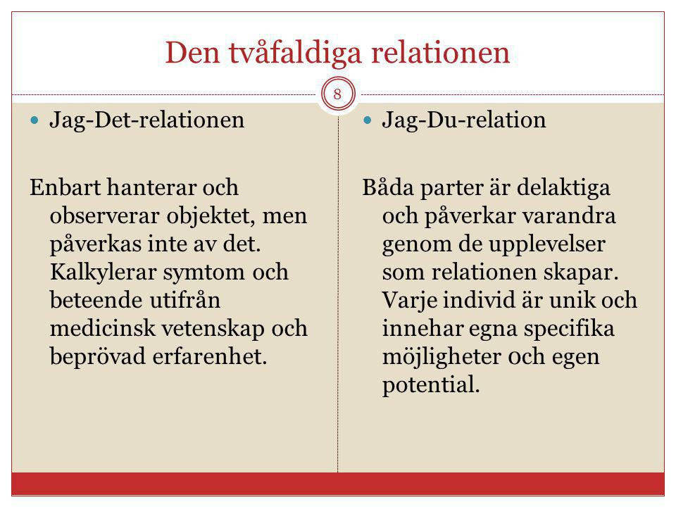 Den tvåfaldiga relationen