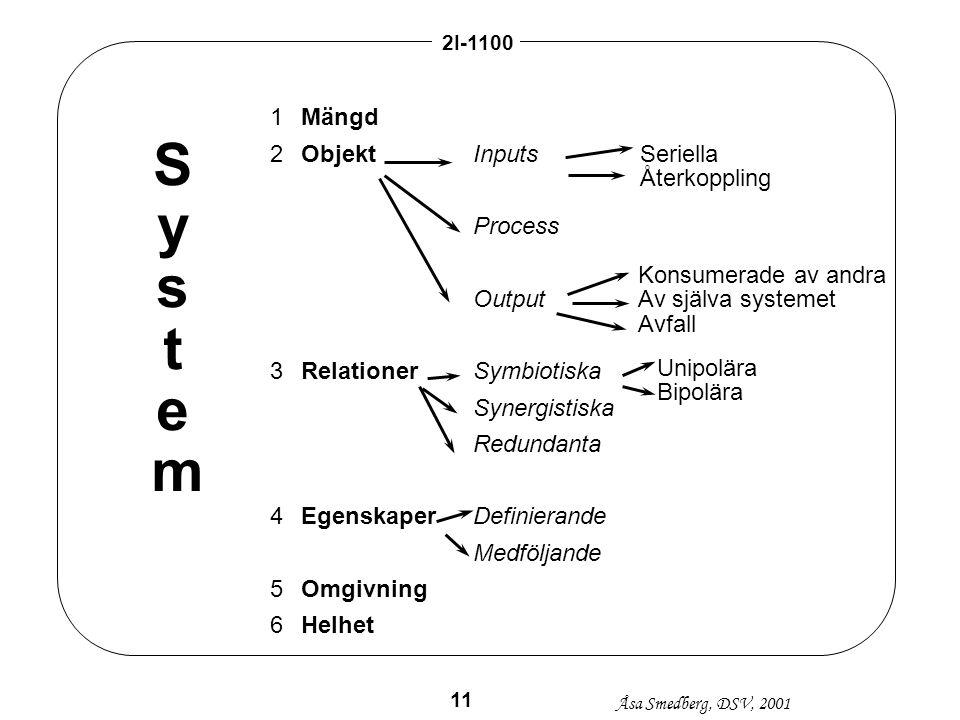 System Mängd Objekt Inputs Process Output Relationer Symbiotiska