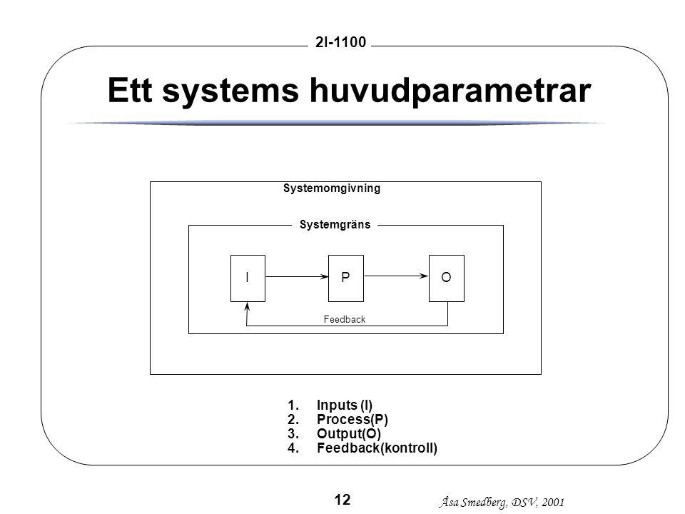 Ett systems huvudparametrar