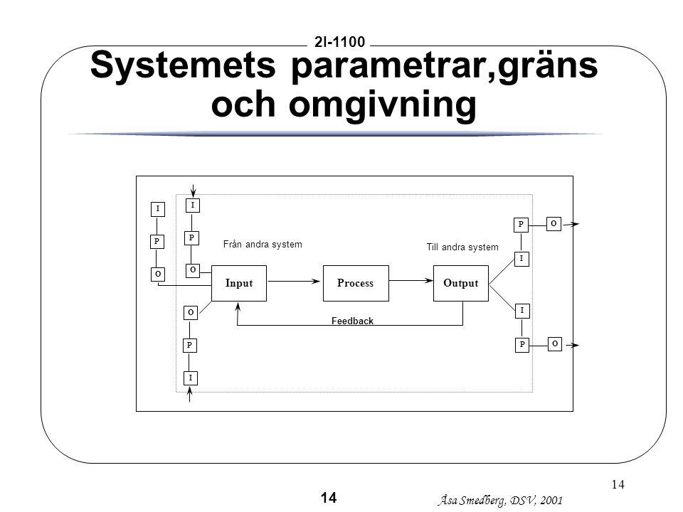 Systemets parametrar,gräns och omgivning