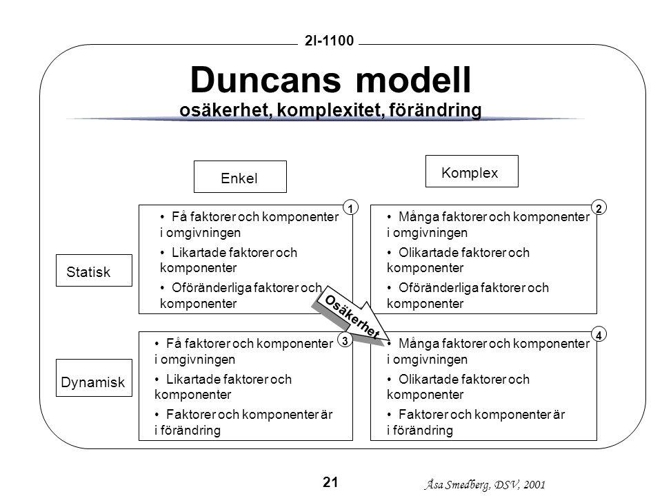 Duncans modell osäkerhet, komplexitet, förändring