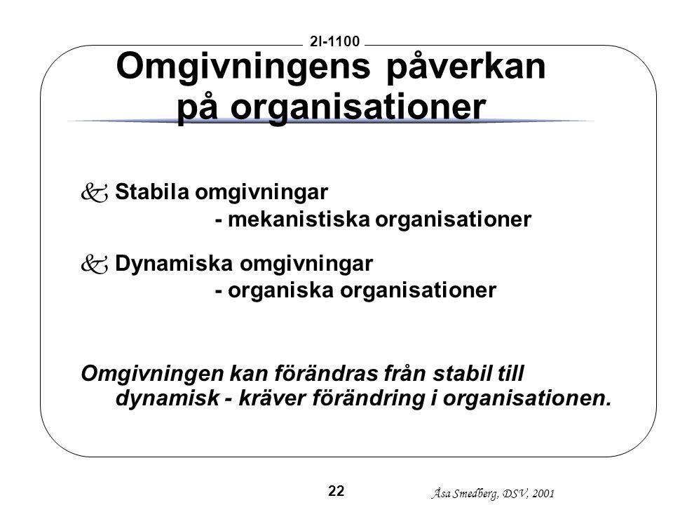 Omgivningens påverkan på organisationer