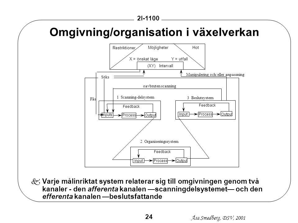 Omgivning/organisation i växelverkan
