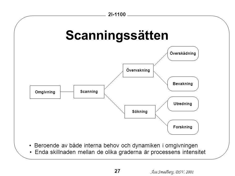 2I-1100 Scanningssätten. Överskådning. Övervakning. Bevakning. Omgivning. Scanning. Utredning.