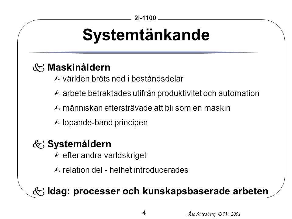 Systemtänkande Maskinåldern Systemåldern