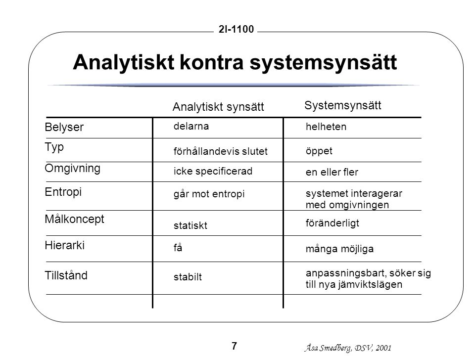 Analytiskt kontra systemsynsätt