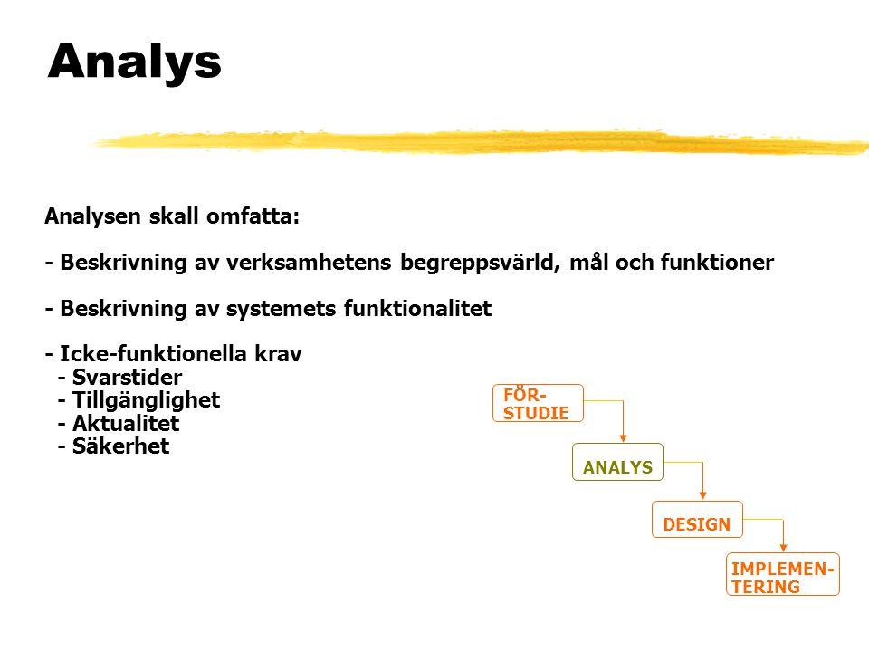 Analys Analysen skall omfatta: