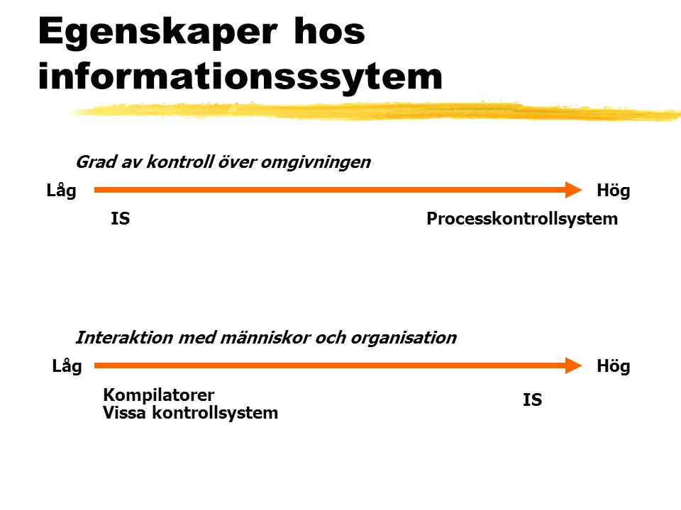 Egenskaper hos informationsssytem