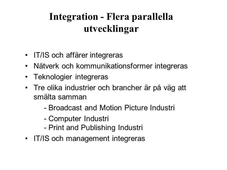 Integration - Flera parallella utvecklingar