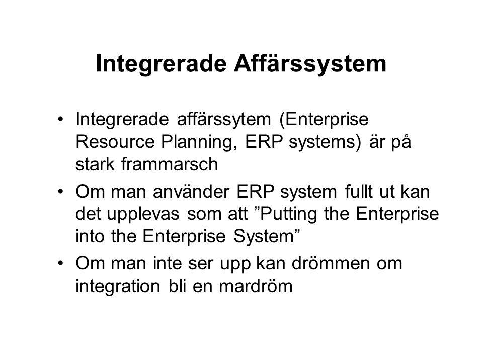 Integrerade Affärssystem