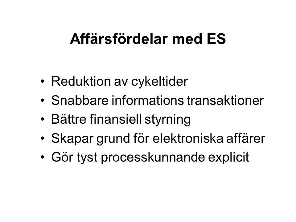 Affärsfördelar med ES Reduktion av cykeltider