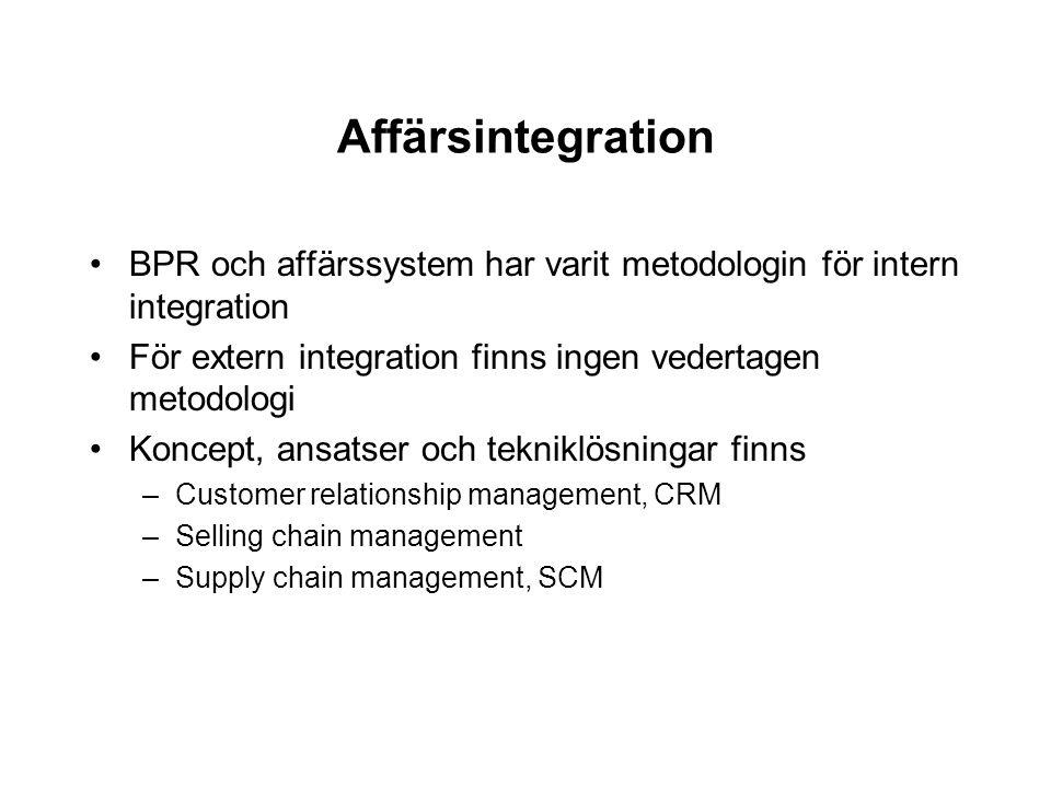 Affärsintegration BPR och affärssystem har varit metodologin för intern integration. För extern integration finns ingen vedertagen metodologi.