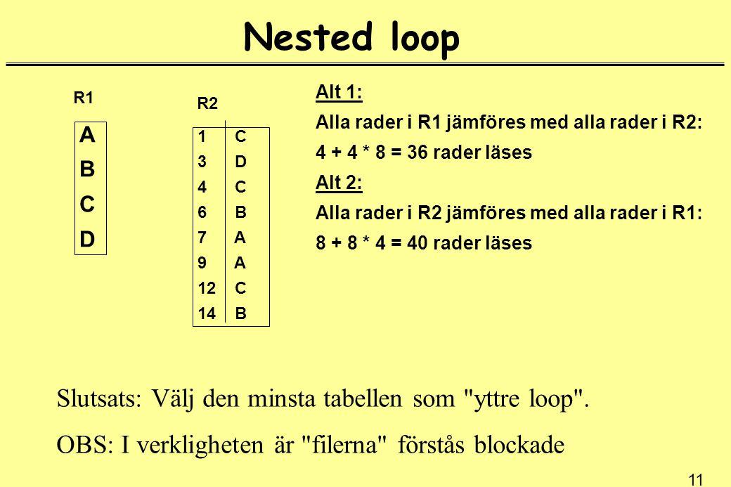 Nested loop Slutsats: Välj den minsta tabellen som yttre loop .