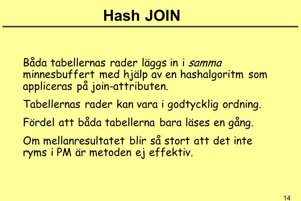 Hash JOIN Båda tabellernas rader läggs in i samma minnesbuffert med hjälp av en hashalgoritm som appliceras på join-attributen.