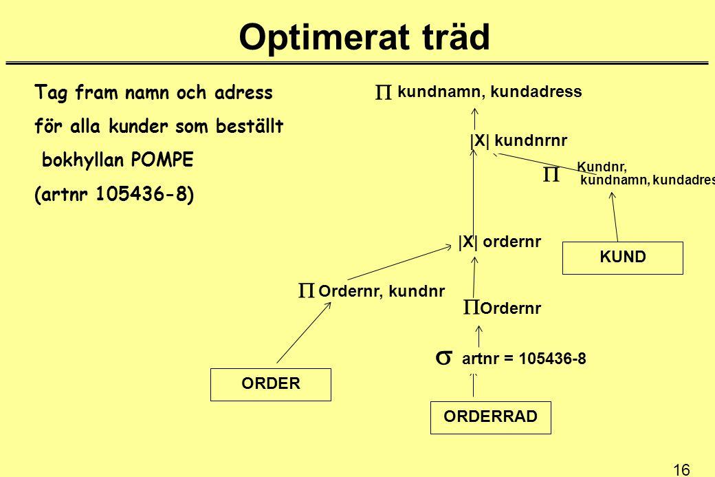 Optimerat träd     Tag fram namn och adress