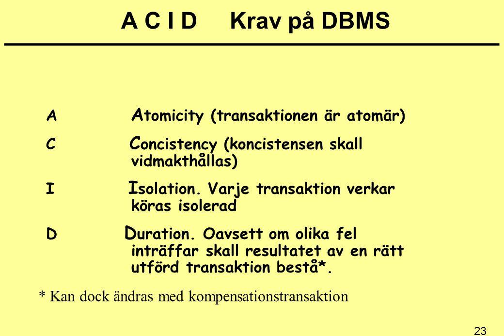 A C I D Krav på DBMS A Atomicity (transaktionen är atomär)