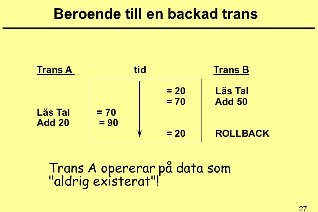 Beroende till en backad trans