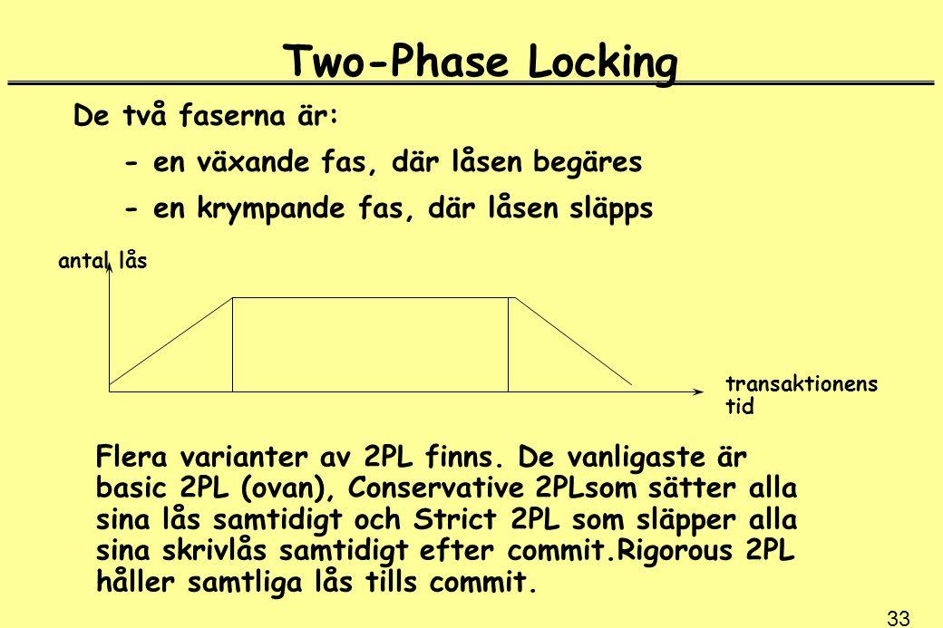 Two-Phase Locking De två faserna är: