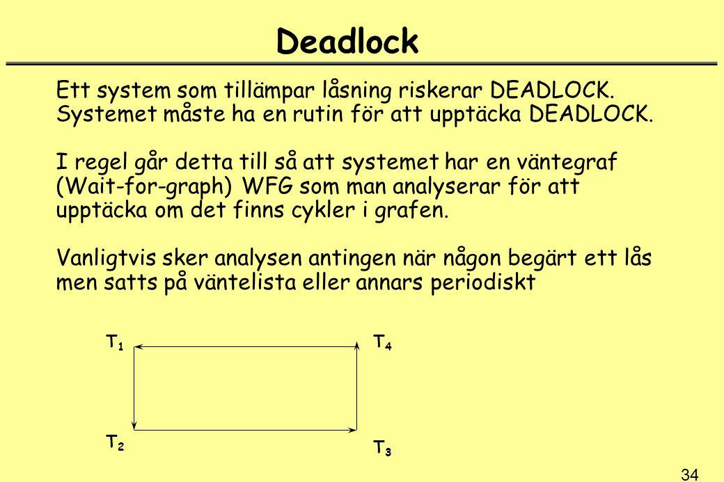 Deadlock Ett system som tillämpar låsning riskerar DEADLOCK.