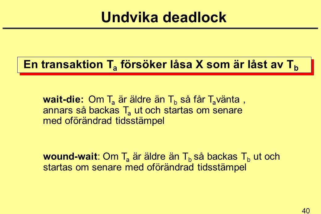 Undvika deadlock En transaktion Ta försöker låsa X som är låst av Tb