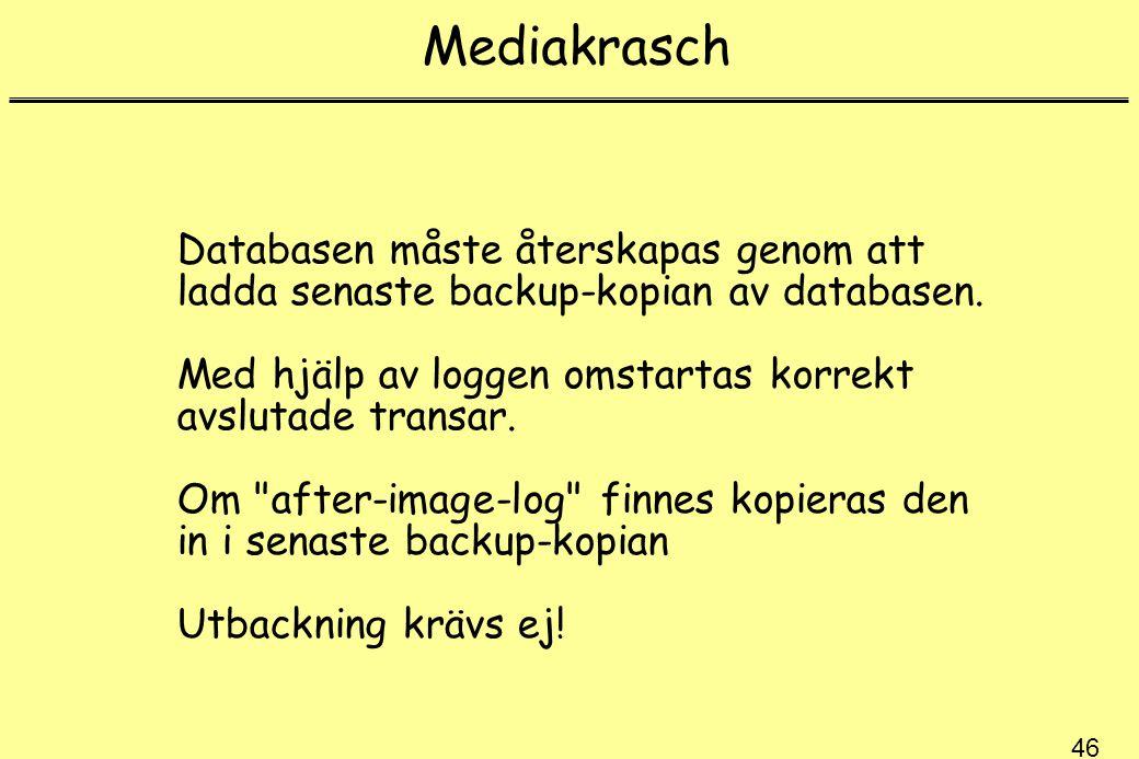 Mediakrasch Databasen måste återskapas genom att ladda senaste backup-kopian av databasen. Med hjälp av loggen omstartas korrekt avslutade transar.