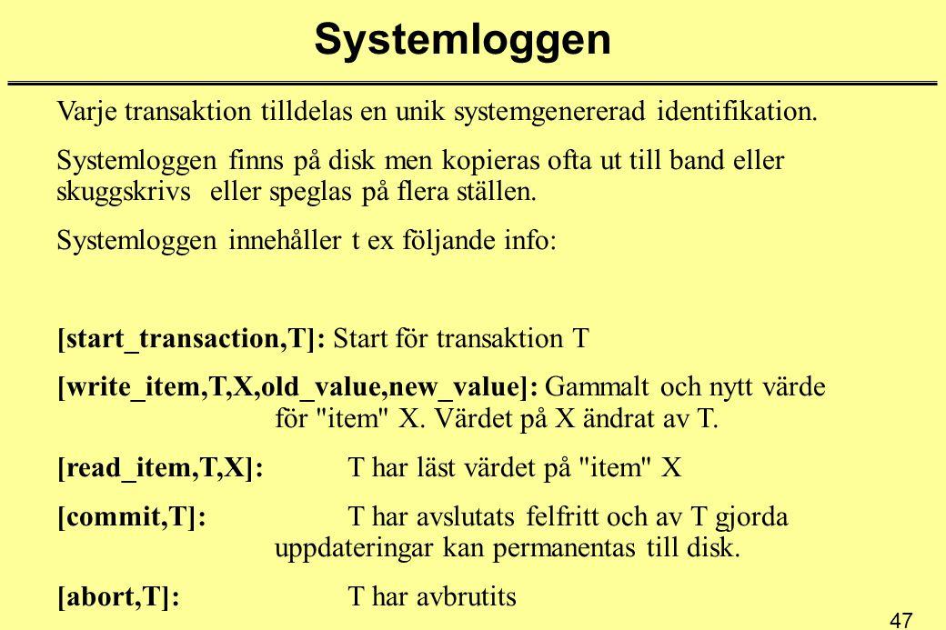 Systemloggen Varje transaktion tilldelas en unik systemgenererad identifikation.