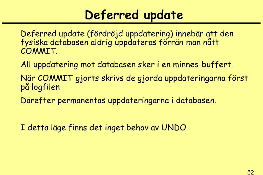 Deferred update Deferred update (fördröjd uppdatering) innebär att den fysiska databasen aldrig uppdateras förrän man nått COMMIT.