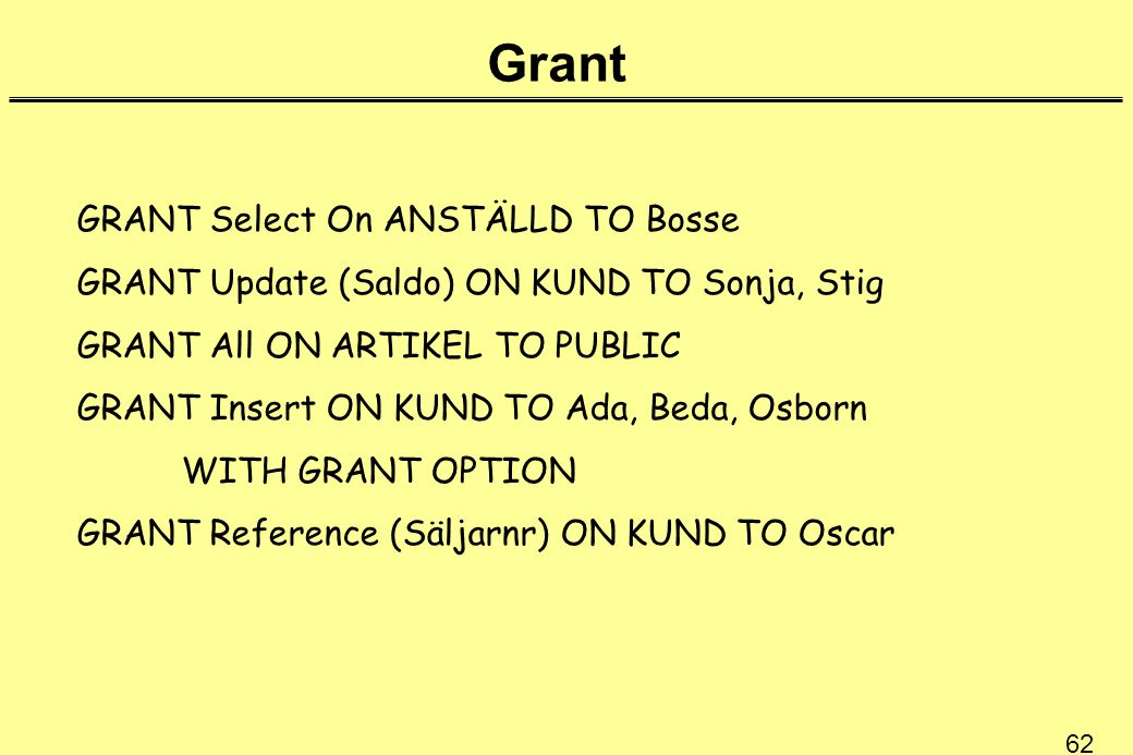 Grant GRANT Select On ANSTÄLLD TO Bosse