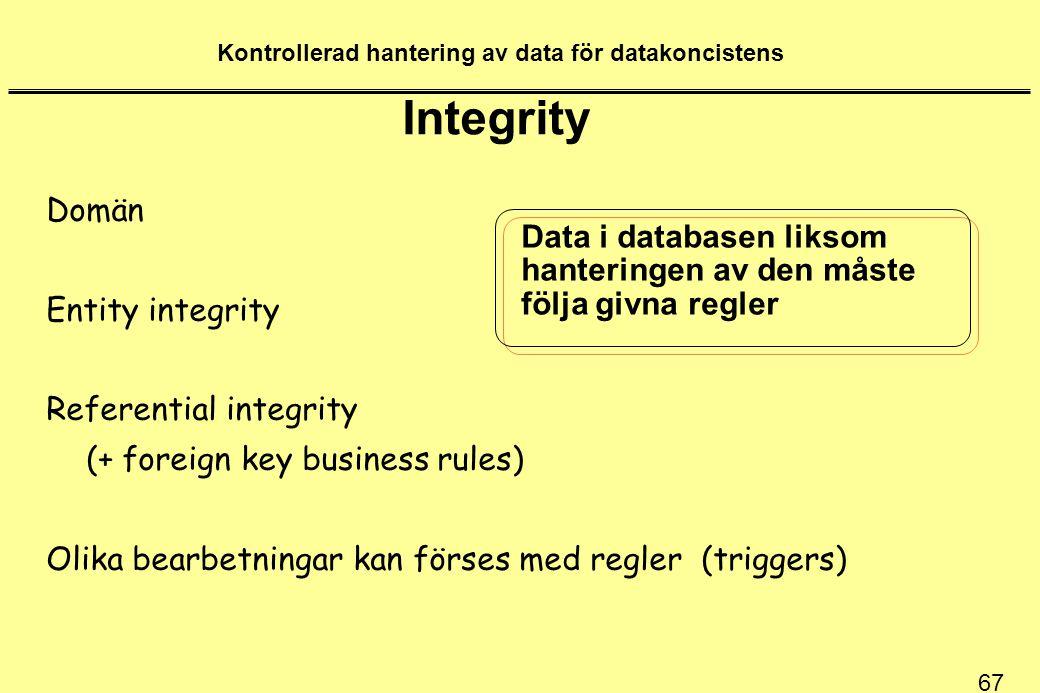 Kontrollerad hantering av data för datakoncistens Integrity