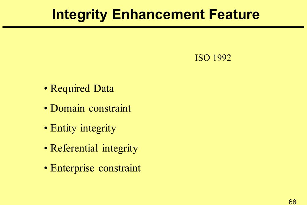 Integrity Enhancement Feature