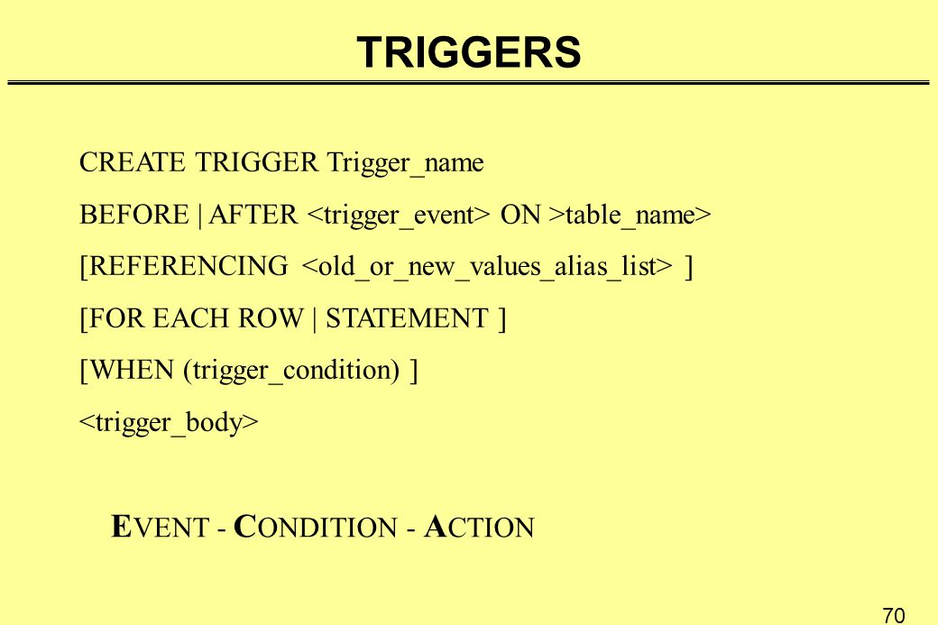 TRIGGERS EVENT - CONDITION - ACTION CREATE TRIGGER Trigger_name