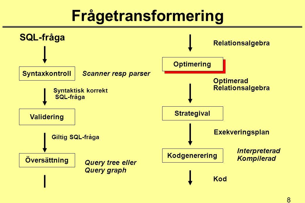 Frågetransformering SQL-fråga Relationsalgebra Optimering
