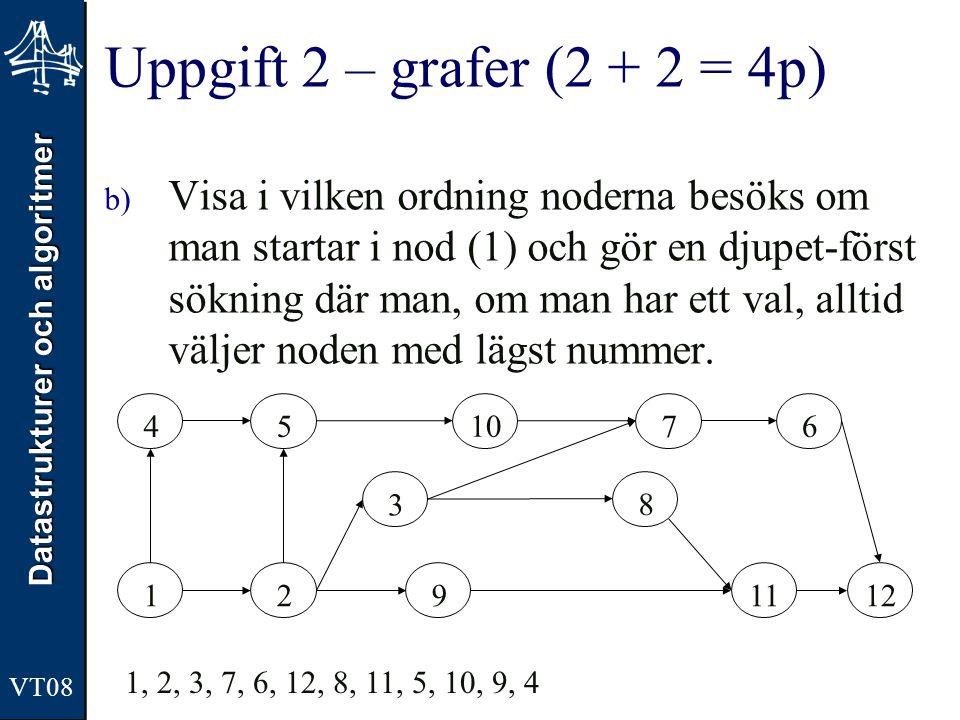 Uppgift 2 – grafer (2 + 2 = 4p)