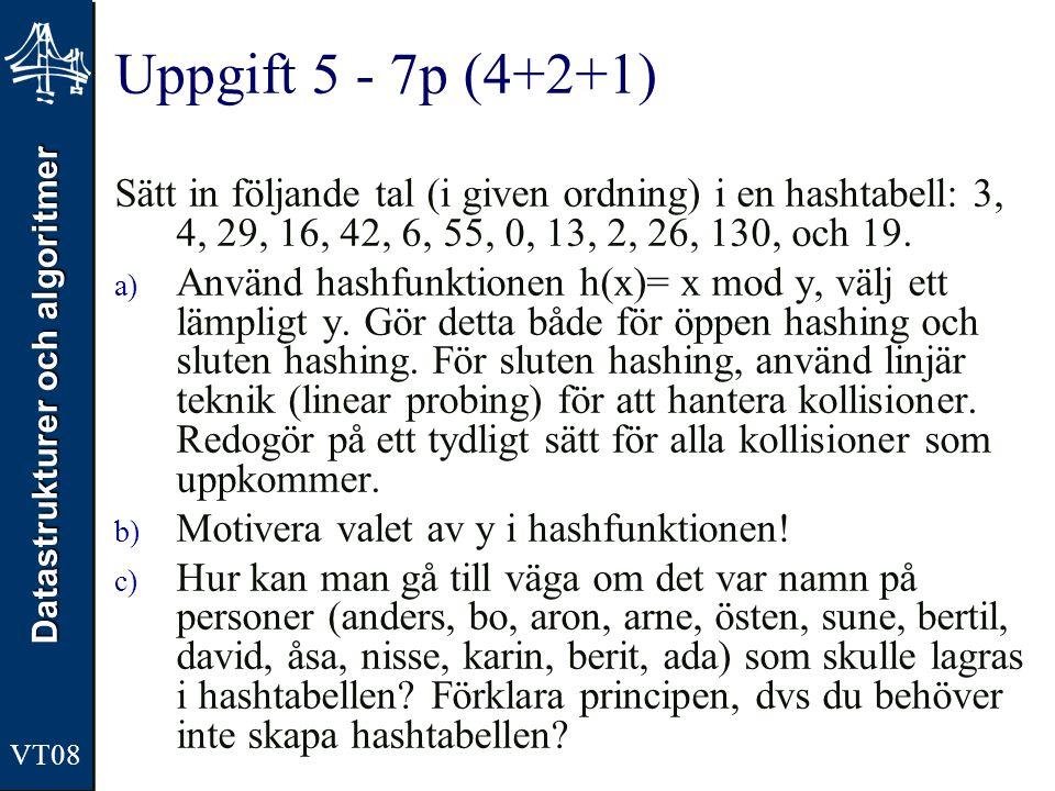 Uppgift 5 - 7p (4+2+1) Sätt in följande tal (i given ordning) i en hashtabell: 3, 4, 29, 16, 42, 6, 55, 0, 13, 2, 26, 130, och 19.