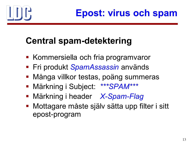 Central spam-detektering