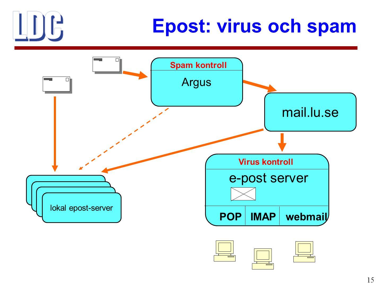mail.lu.se e-post server Argus POP IMAP webmail Spam kontroll