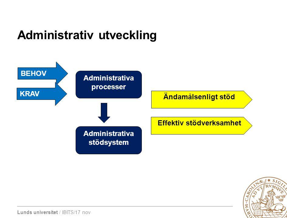 Administrativ utveckling