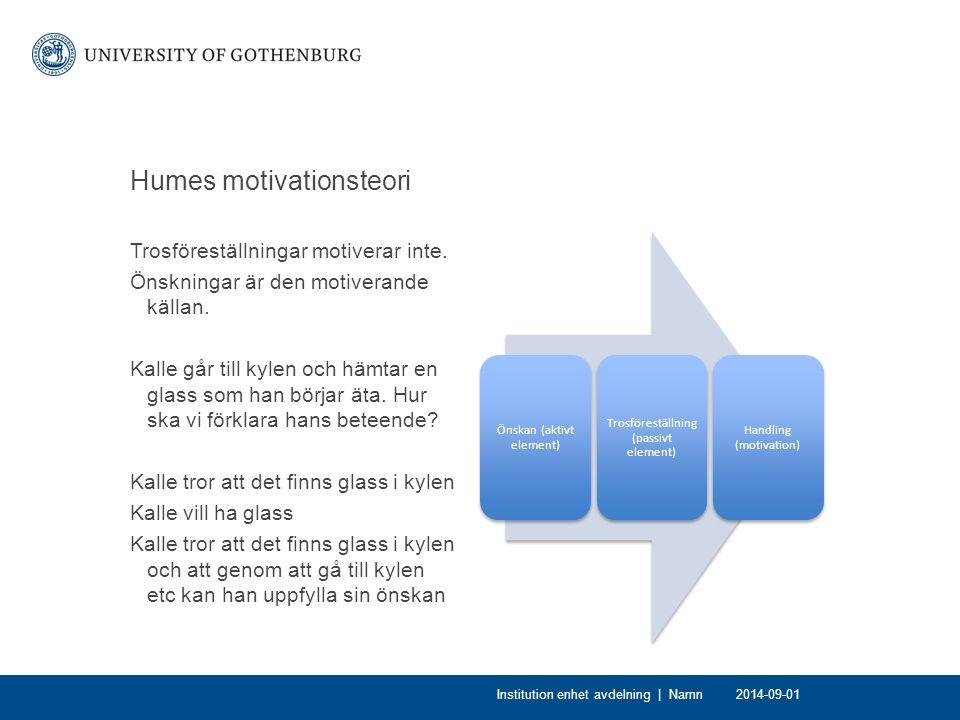 Humes motivationsteori