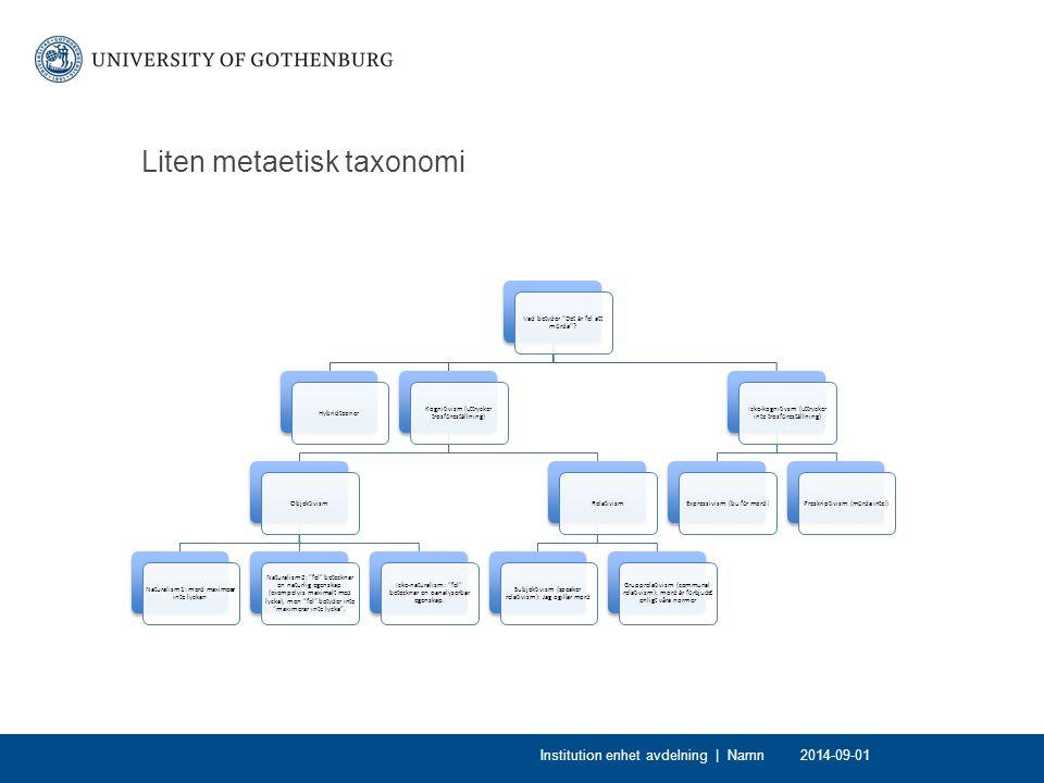 Liten metaetisk taxonomi