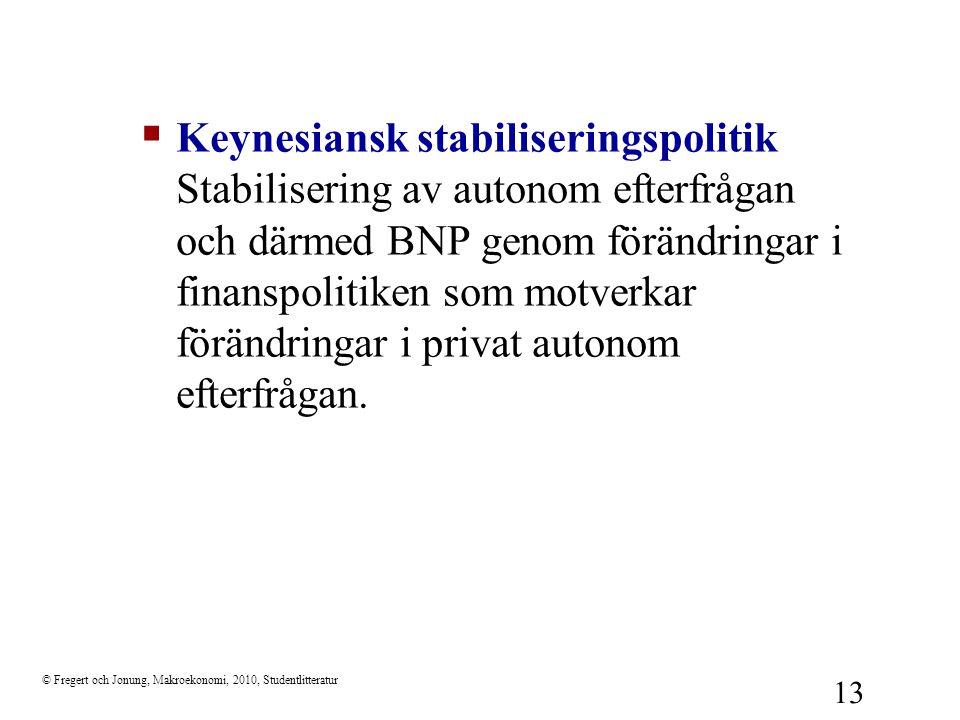 Keynesiansk stabiliseringspolitik Stabilisering av autonom efterfrågan och därmed BNP genom förändringar i finanspolitiken som motverkar förändringar i privat autonom efterfrågan.