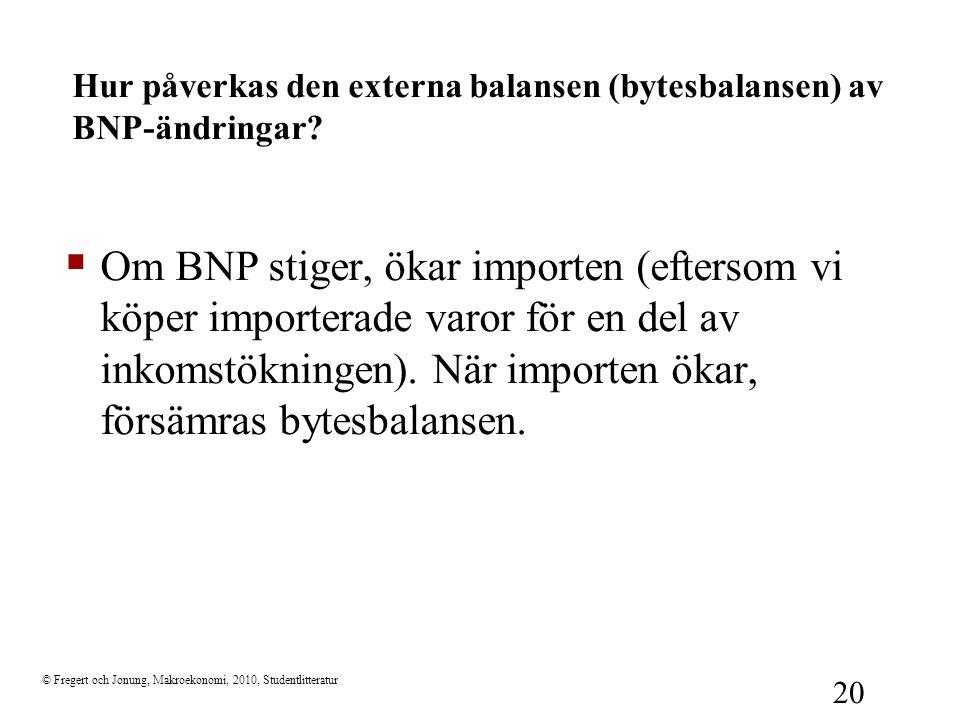 Hur påverkas den externa balansen (bytesbalansen) av BNP-ändringar