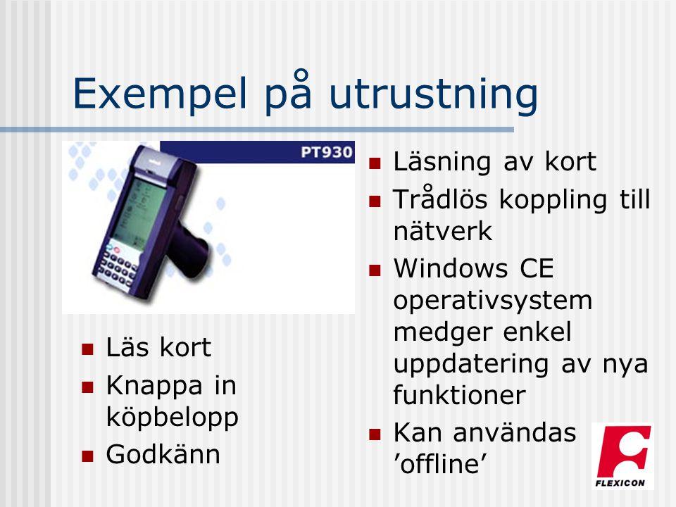 Exempel på utrustning Läsning av kort Trådlös koppling till nätverk