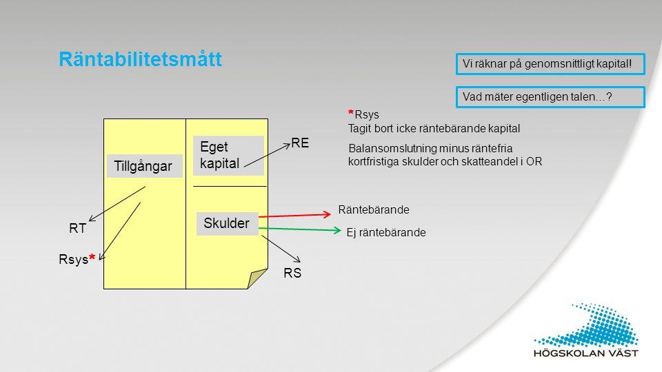Räntabilitetsmått Eget kapital Tillgångar Skulder RE RT Rsys* RS