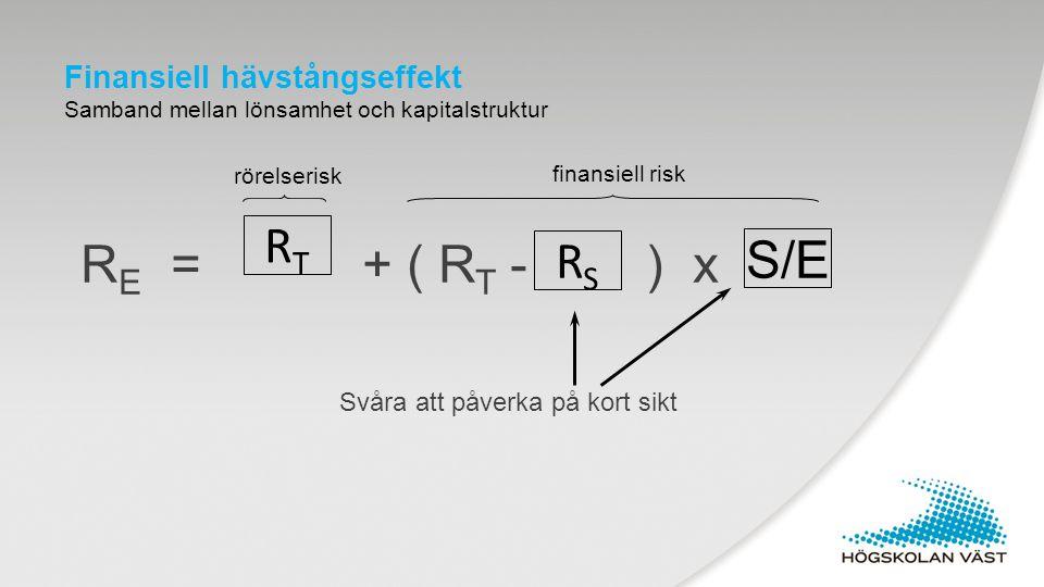 RE = + ( RT - ) x RT RS S/E Svåra att påverka på kort sikt