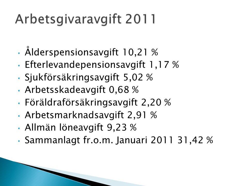 Arbetsgivaravgift 2011 Ålderspensionsavgift 10,21 %