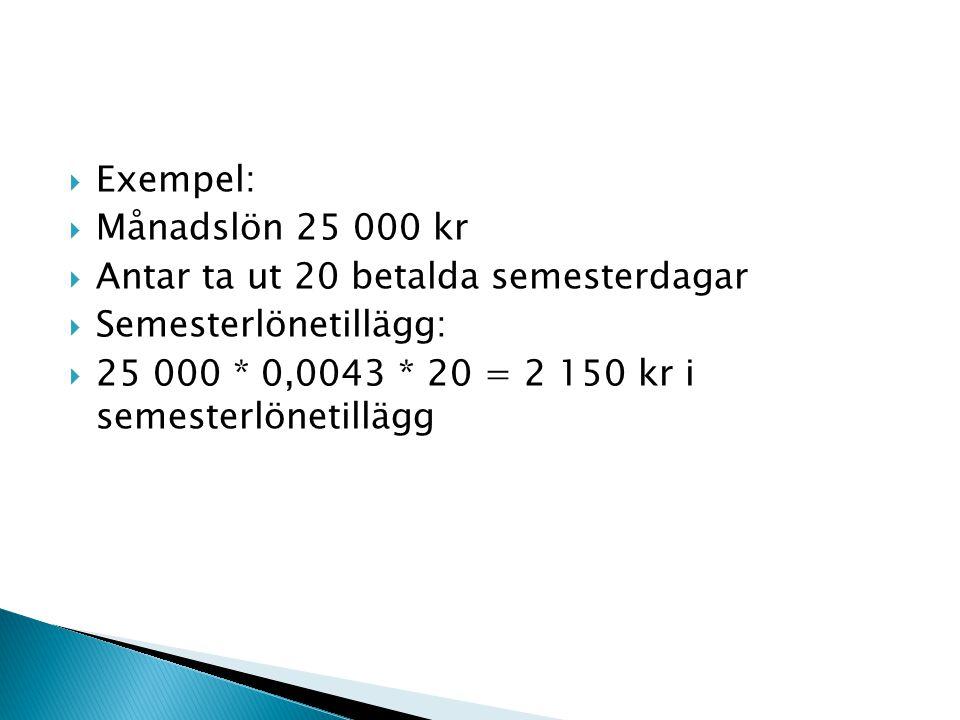 Exempel: Månadslön 25 000 kr. Antar ta ut 20 betalda semesterdagar.
